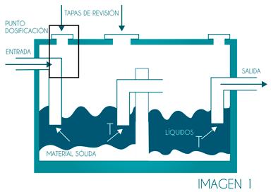 ISA-tienda-productos-septic-liquid-1