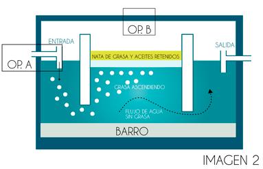 ISA-tienda-productos-septic-liquid-2