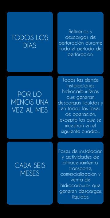PERIOCIDAD_DEL_ANALISIS