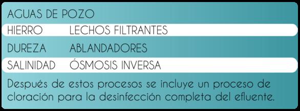 cuadros_agua_potable-30